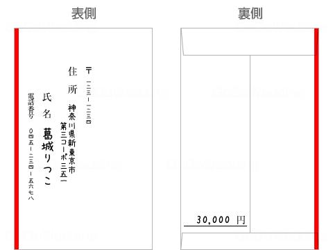 円 漢字 万 三