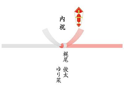 画像:熨斗紙の書き方(結婚内祝い)