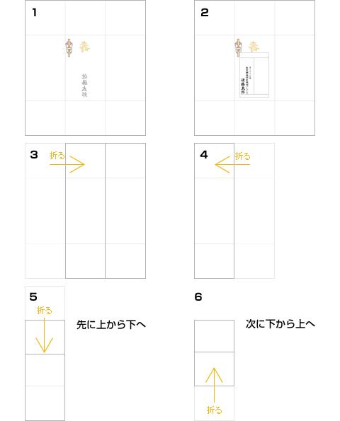 ご祝儀袋の包み方(表書きが中央の祝儀袋)