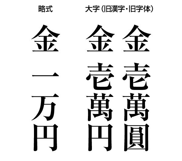 10,000円(一万円)