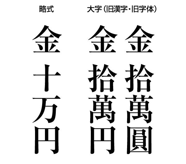 100,000円(十万円)