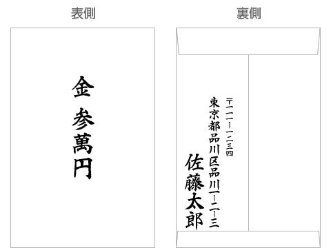 見本画像:中袋の書き方
